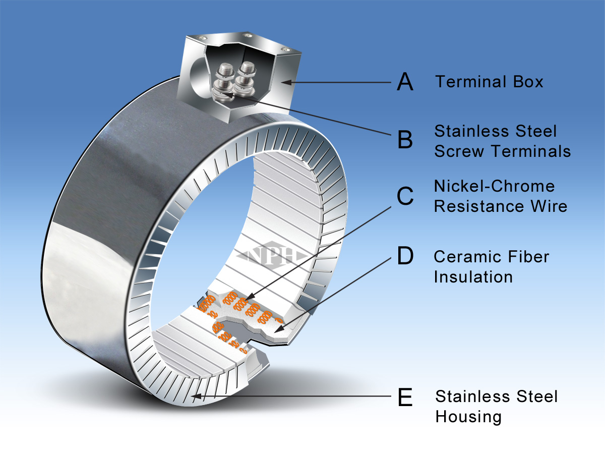 Ceramic Knuckle bnad heaters Band Heaters for Barrels and Extrusion Applications
