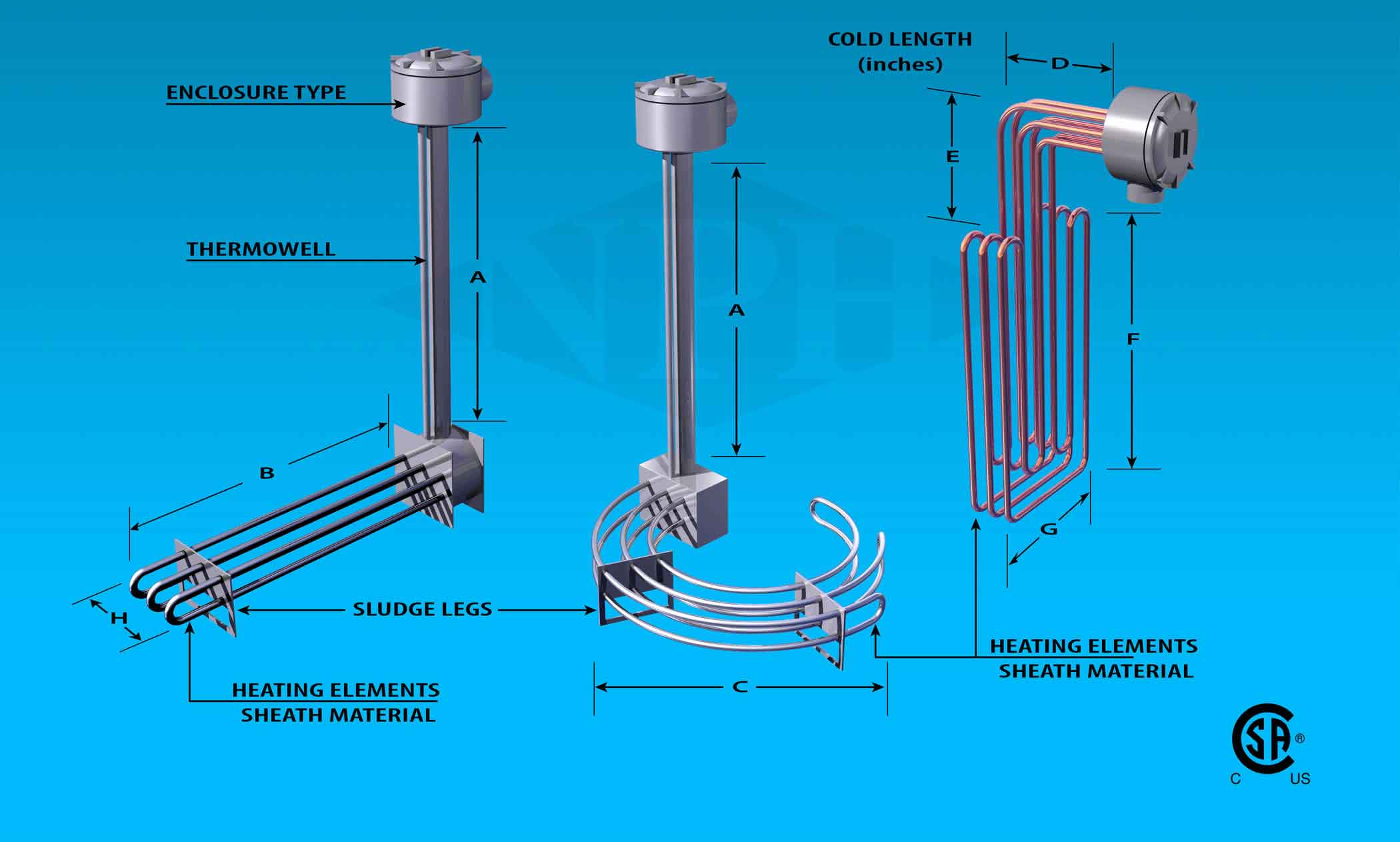 Over The Side Heaters Construction Components-L Shaped and Round Element Design
